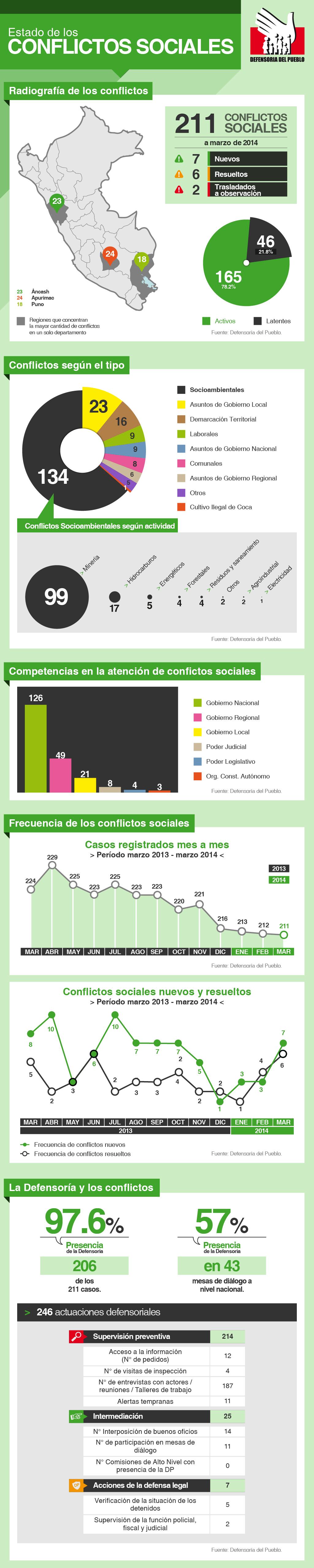 infografia-reporte-121
